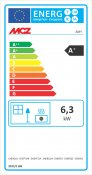 Energy Labelling Directive